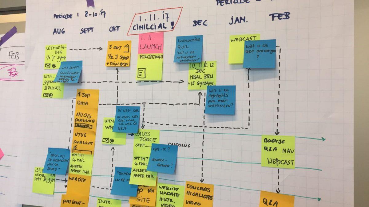 2012-2018: 6 jaar touchpointflows in de praktijk en wat we ervan kunnen leren [checklist]